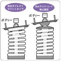 Biotの特徴02.jpg